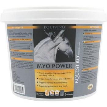 Myo Power