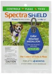 Spectra Sure Shield 14-29lb