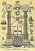 1870's Masonic Chart Print