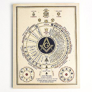 """Masonic Degrees and Emblems of the United States 11"""" X 14"""""""