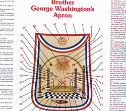 Washington's Apron Explained Print