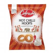 Cofresh Hot&spicy Pot Hoop 80s