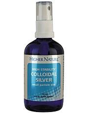Colloidal Silver Spray