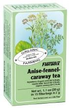 Anis/Fennel/Caraway Tea