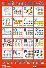 IRISH NUMBERS 1 TO 20 WALL CHR