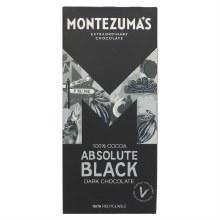 Absolute Black 100% Cocoa