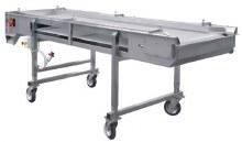 Sorting Table 3 Meter