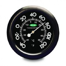 Thermometer Wall Mount