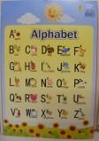 Educational Poster - Alphabet