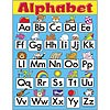 Educational Poster - Alphabet