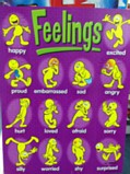 Educational Poster - Feelings