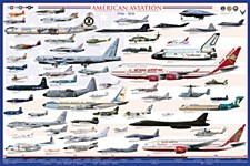 Am Aviation 1946-2010 Poster