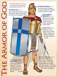 Armor of God- Laminated