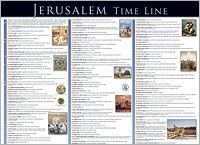 Jerusalem Time Line- Laminated