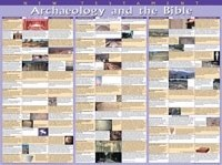 Archeology and the Bible: New Testament- Laminated