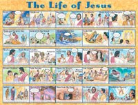 CHARTS-LIFE OF JESUS   436L