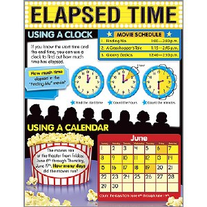 Elapsed Time Poster
