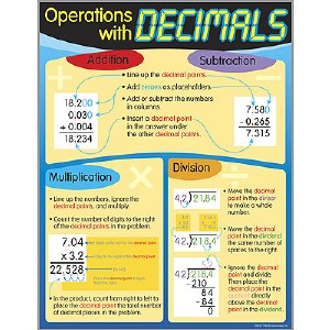 Operations with Decimals Pstr