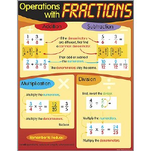 Operations with Fractions Pstr