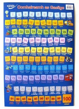 Wall Chart Numbers In Irish