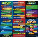 Conflict Resolution Posters Prim Ed