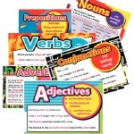 Introducing Parts of Speech Posters Set of 6 Third to Sixth Class Prim Ed