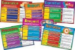 Introducing Text Types Writing Posters set of 6 Third to Sixth Class Prim Ed