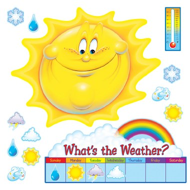 Bulletin Board Whats The Weather Set