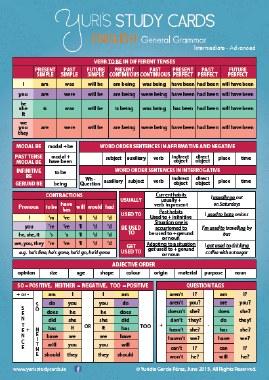 Yuri's Study Card English General Grammar Basic - Intermediate