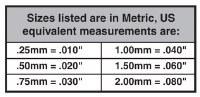 AAA Bearings Measurements