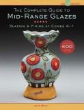 Complete Guide Midrange Glaze