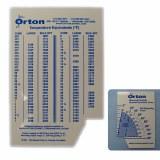 Orton Cone Bending Chart,
