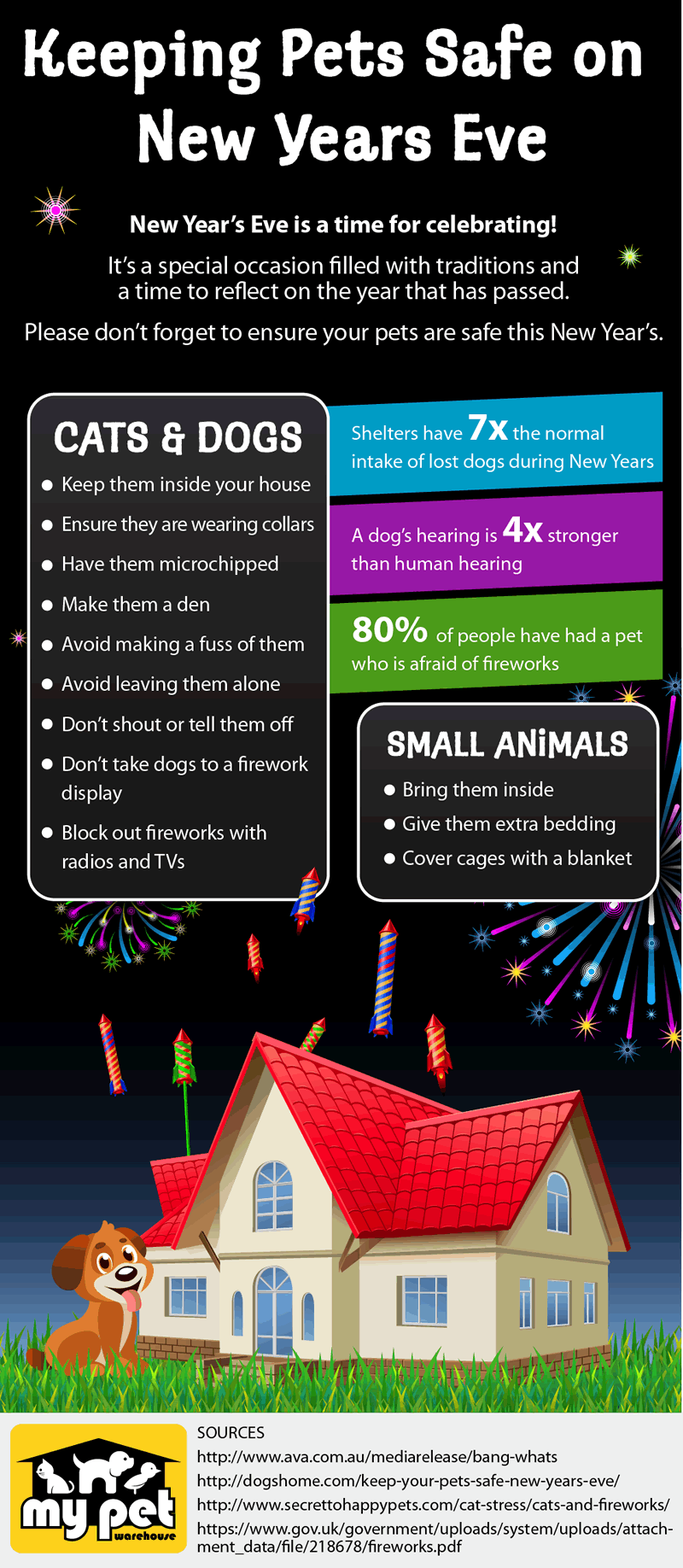 pet safety on new year's eve