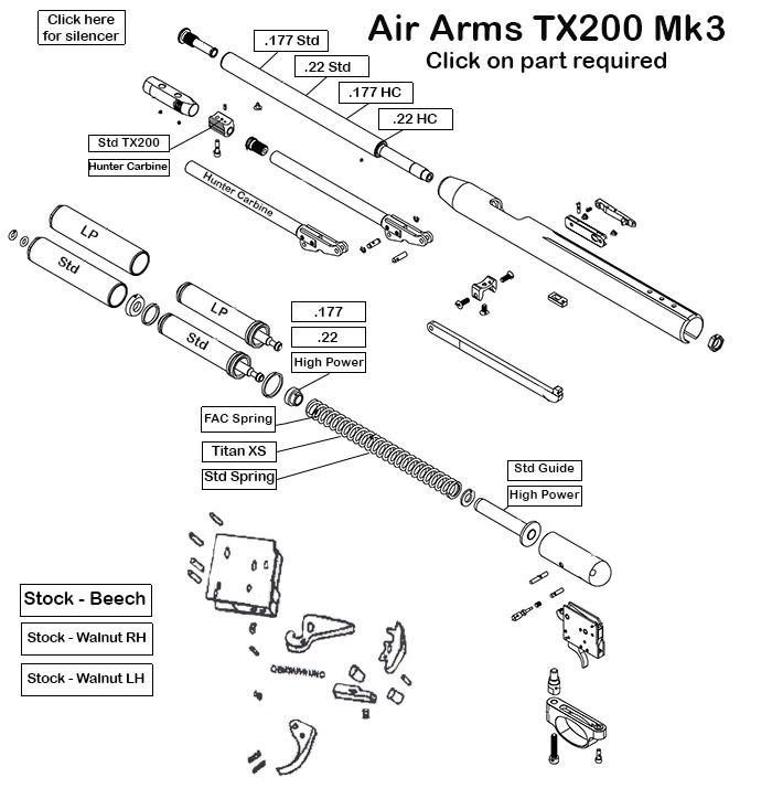 TX200 Mk3