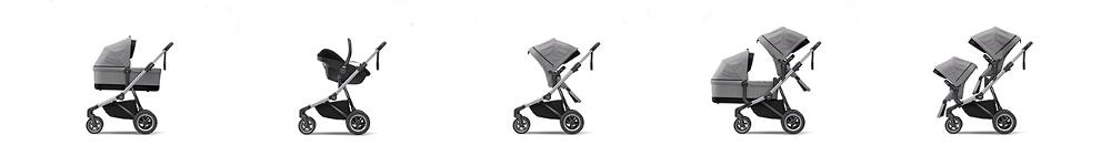 Thule Sleek Stroller Combinations