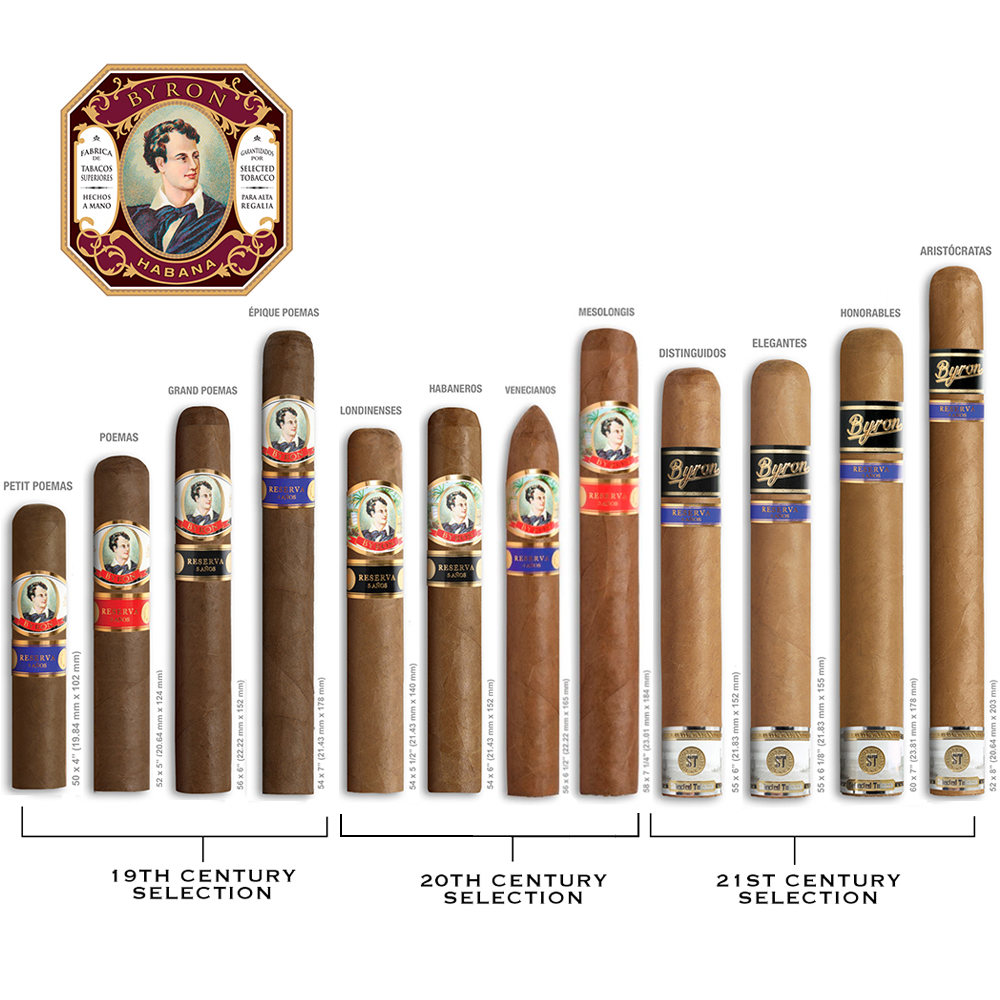Byron Cigars