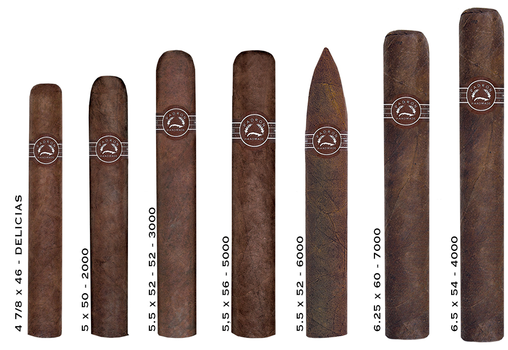 Buy Padron Cigars