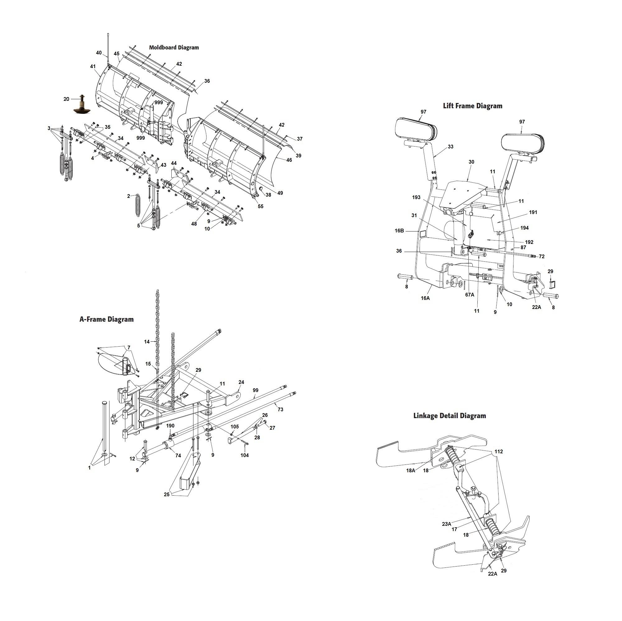 SnowDogg VXF Snow Plow Schematic