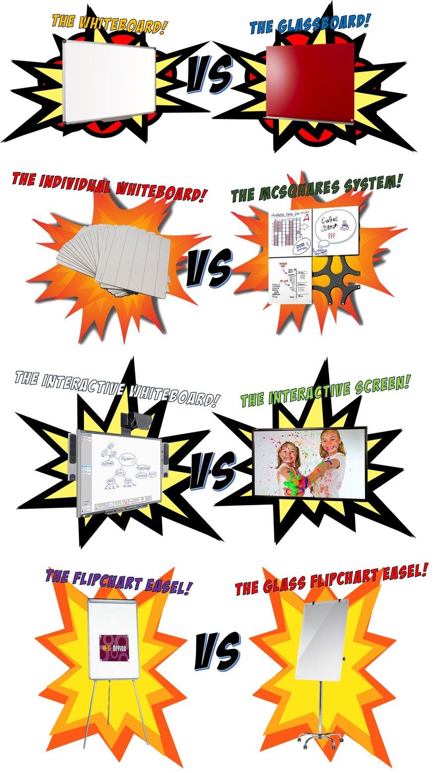 Old vs New - Visual Display