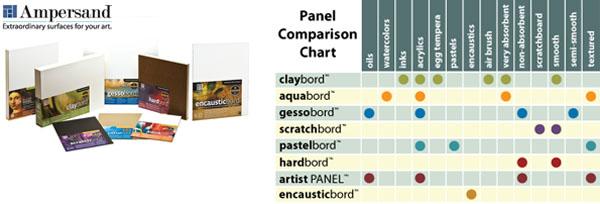 ampersand panels brand information