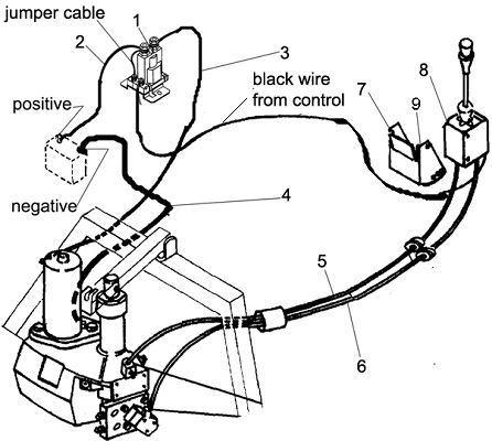 western snowplow cable control wiring angelo's supplies