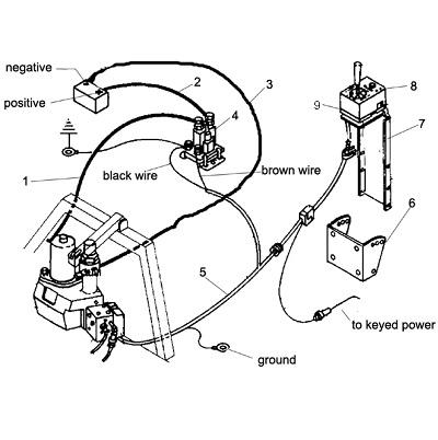 Western Unimount Controls & Wiring Angelo's Supplies